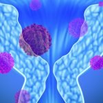 What are symptoms of cervical cancer?